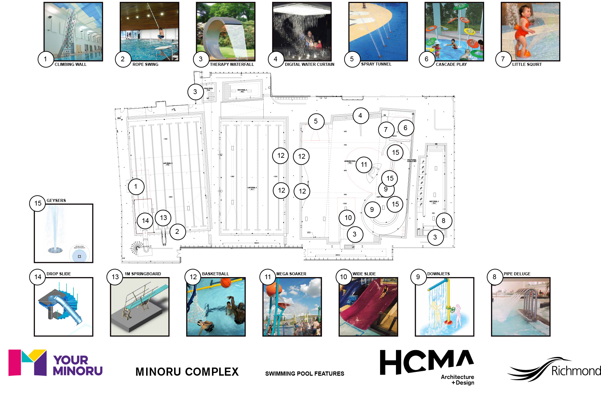 Minoru Complex - Swimming pool features - January 2016