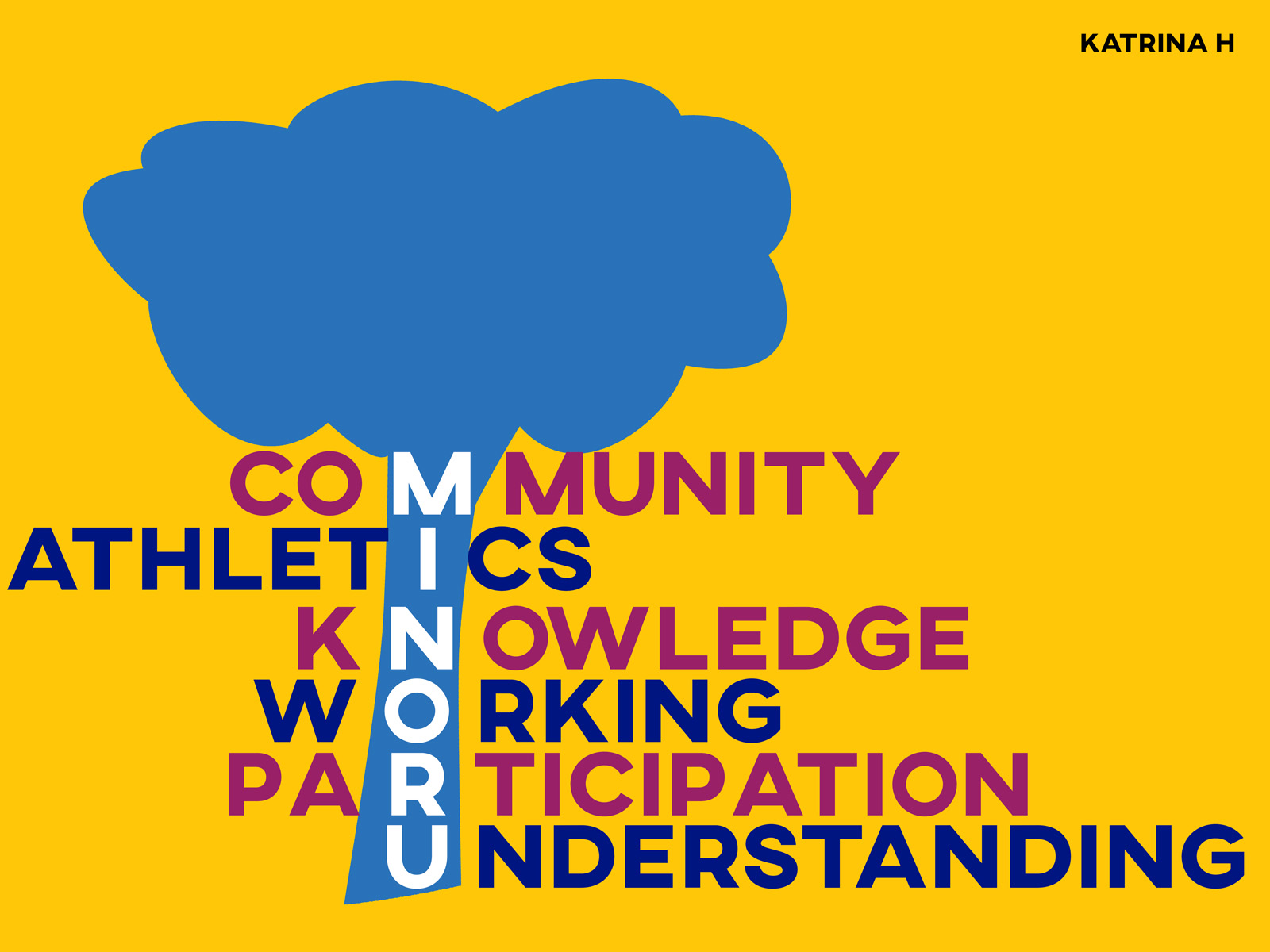 Community athletics knowledge working participation understanding